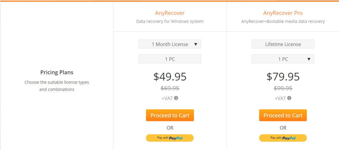 purchase AnyRecover product