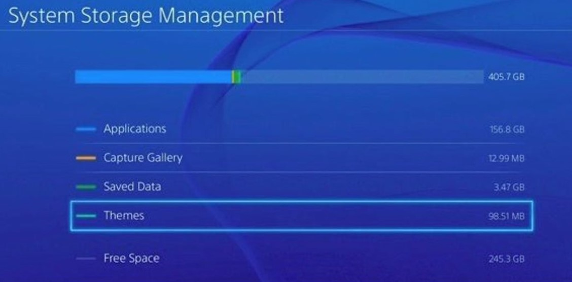 ps4 system storage management