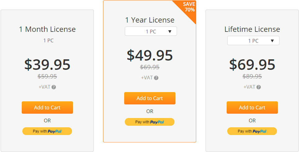 anyrecover license price