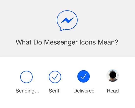 icons de Messenger
