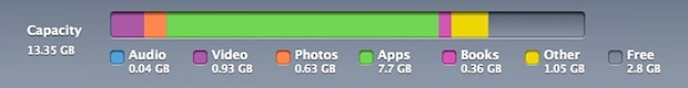 free-up-iPad-storage-space
