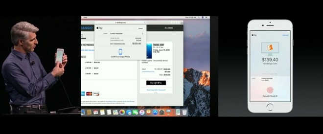 apple pay macOS