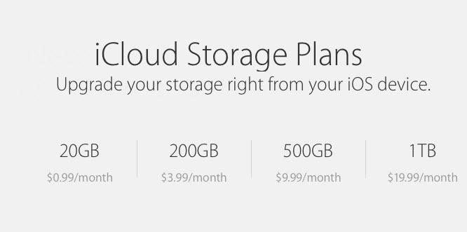 manage icloud storage