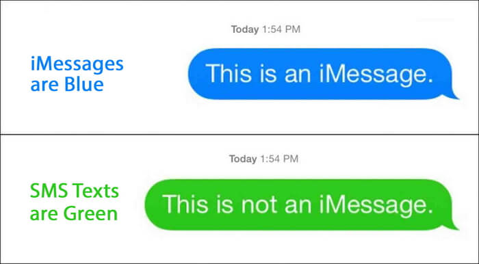 blue iMessages vs green text messages