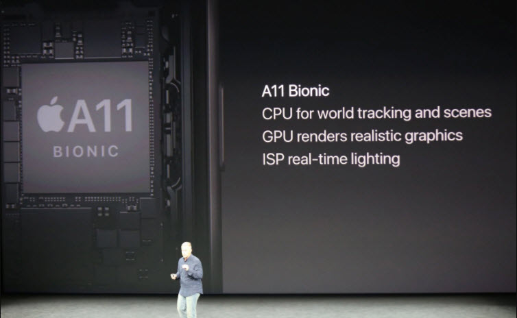 iPhone 8 A11 Bionic