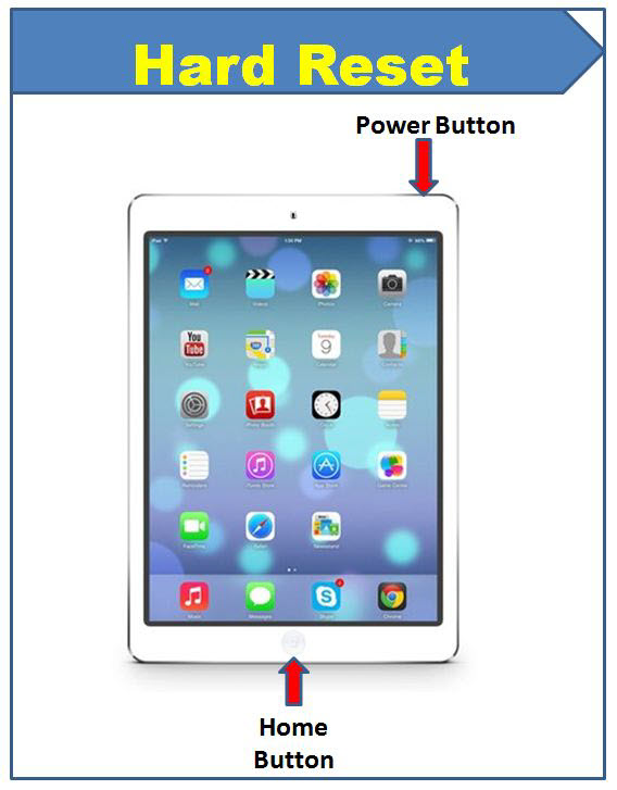 ipad sleep button