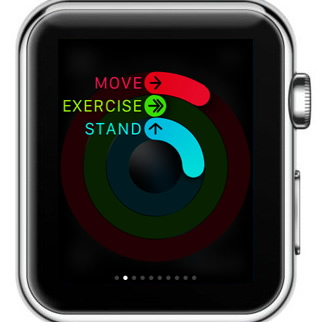 move exercise stand ring on apple watch