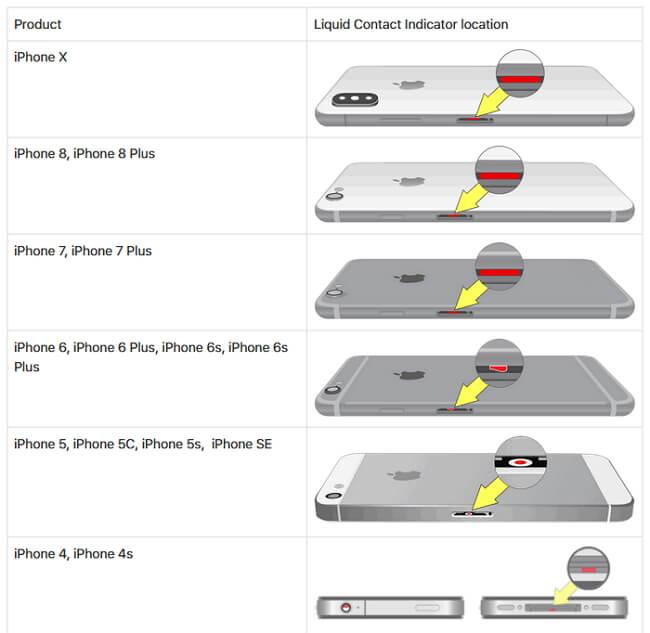 location of iphone liquid contact indicator