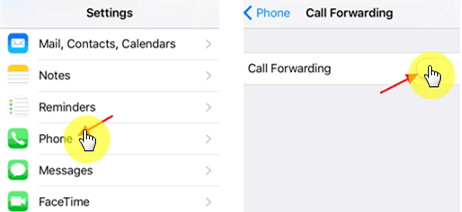 call forwarding guide