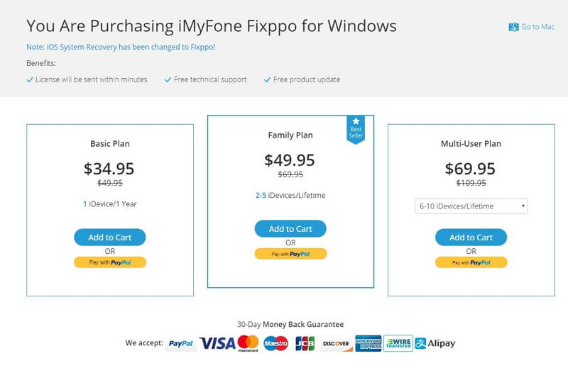 iMyFone Fixppo license