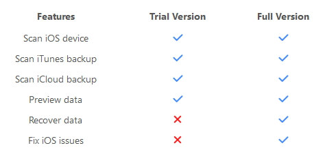 d-back-trial-version-full-version-features