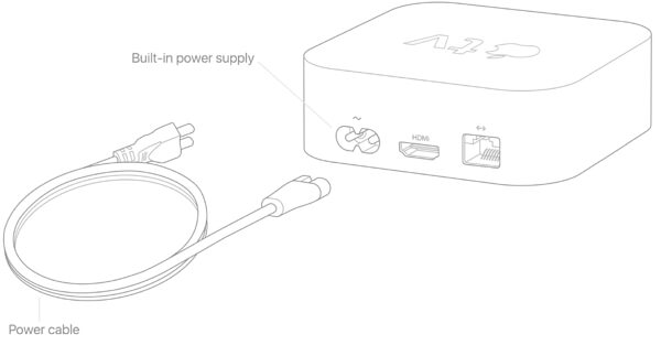 check-power-cable-apple-tv
