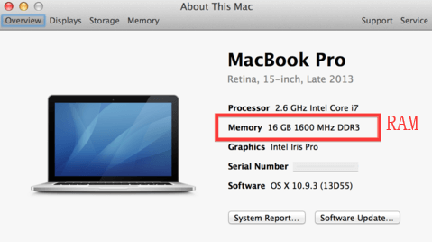 what is ram on mac