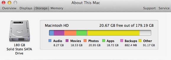 what is taking up space on my mac
