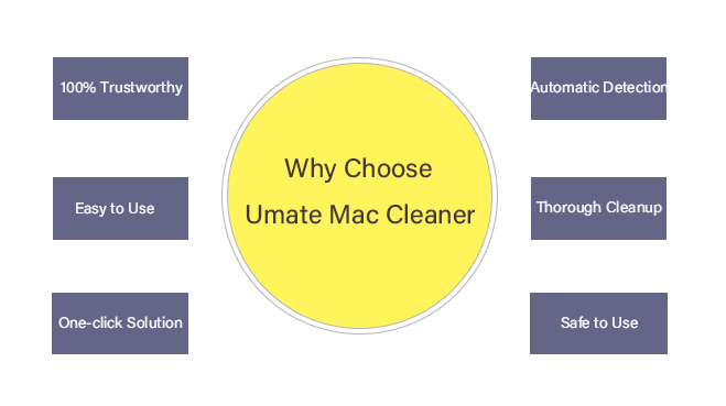 why choose umate mac cleaner