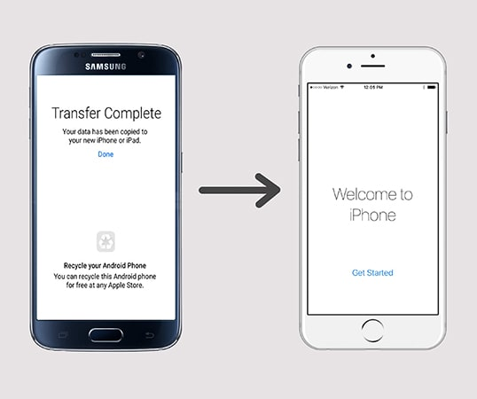 move to ios transfer text messages from android to iphone