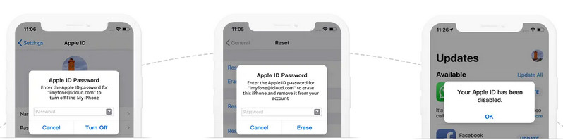 Remove Apple ID on activated devices