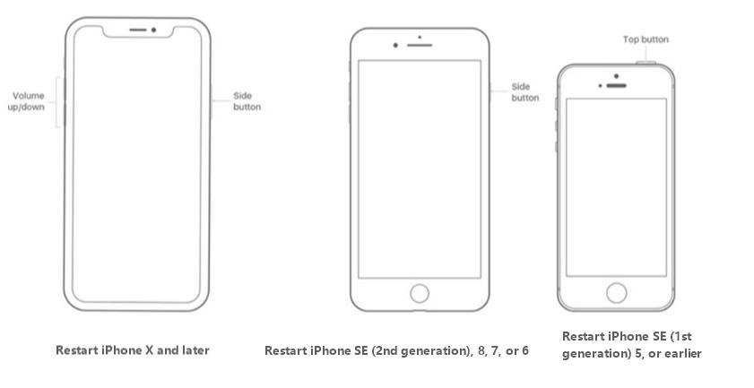 iPhone restart buttons switches tech spec