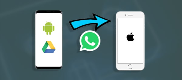 restore whatsapp backup from google drive to iphone
