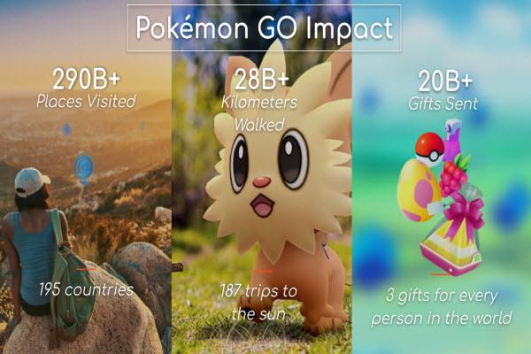 Pokemon Go Fest impact