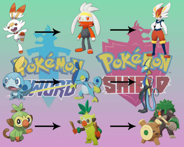 evolutions Pokémon Sword and Sheild