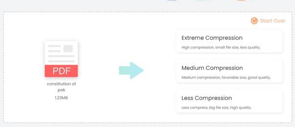 online choose compress level