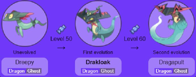 dreepy drakloak dragapult evolution chart