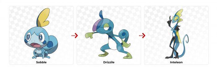 drizzile evolution