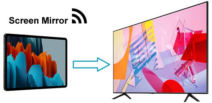 mirror samsung tablet to tv