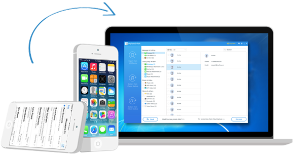 Export 20 Types of Data from iPhone/iTunes/iCloud to PC/Mac