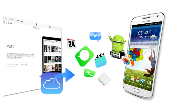 Directly Transfer Data from iTunes/iCloud Backup to Android