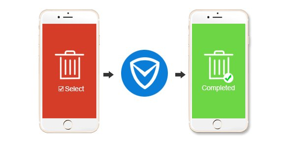 Clean Junk Files and Ensure Safety of Data at the Same Time