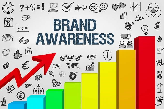 branding of video marketing