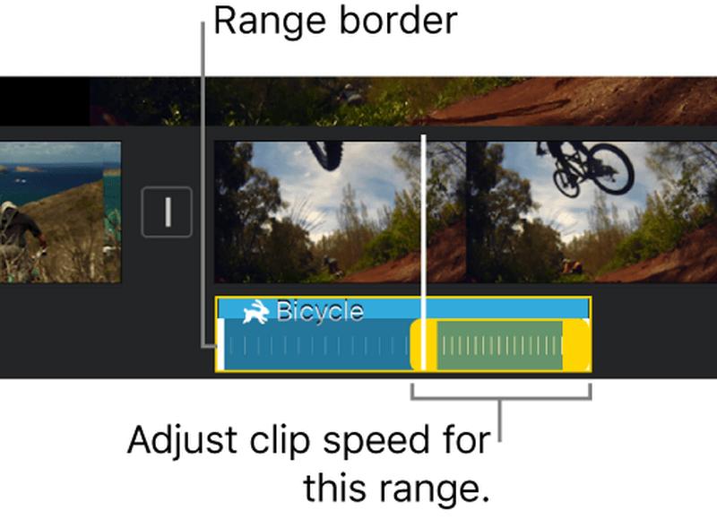 range speed