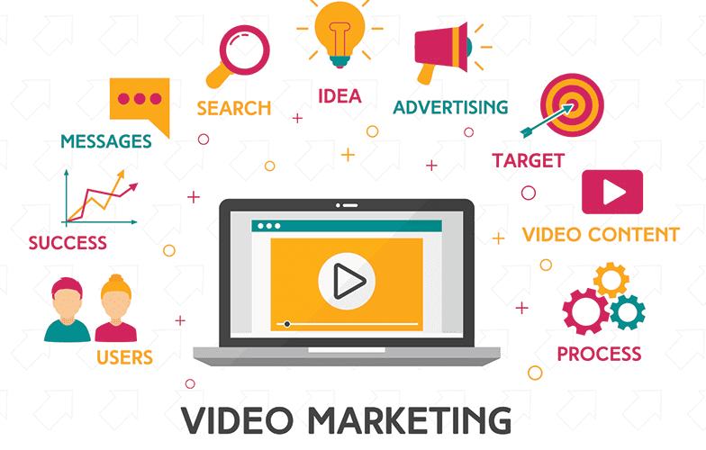 Branding of video ads