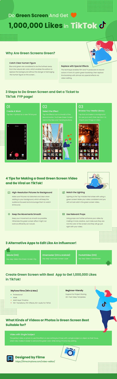 do green screen effect in TikTok