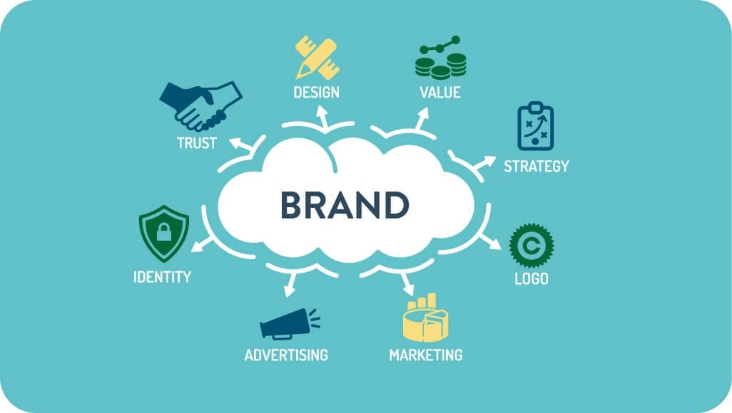 essential elements brand