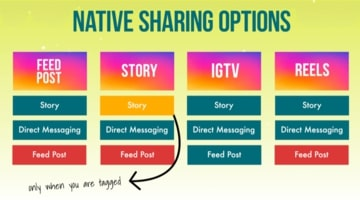 Instagram Native sharing options