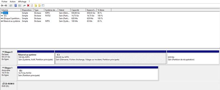 formatage de la carte SD RAW avec la gestion des disques