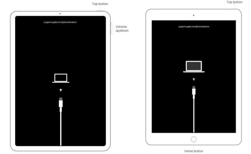 Mettre l'iPad en mode de récupération