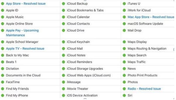 vérifier l'état du serveur apple