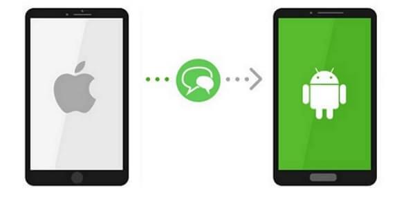 transférer des messages de l'iphone vers android