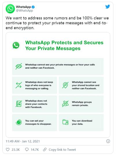 nueva politica de WhatsApp 2021