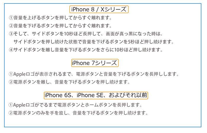 iPhoneをDFUモードにする