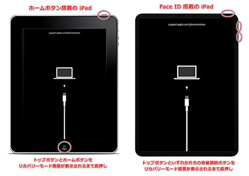 iPad リカバリーモード