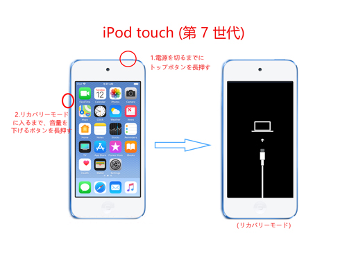 iPod touch 7世代 リカバリーモード