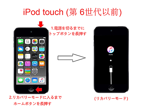 iPod touch 6世代 リカバリーモード