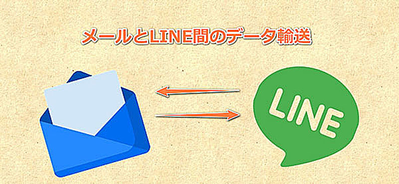 メールとLINE間のデータ輸送