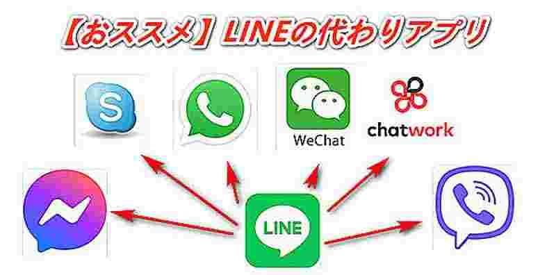 LINEの代わりアプリ