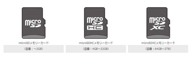 microSDカード 種類